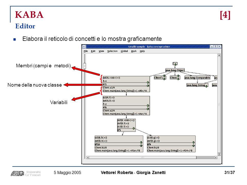 KABA [4] Editor. Elabora il reticolo di concetti e lo mostra graficamente. Membri (campi e metodi)